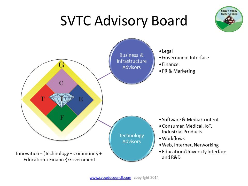 SVTC advisors